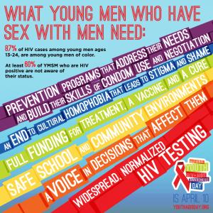 NYHAAD-infographics-2014-WYMSMN