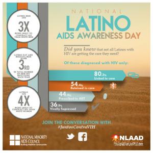 NLAAD_Infographic_2014